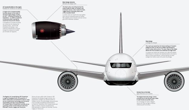 air-canada-2017-livery-explanation-2