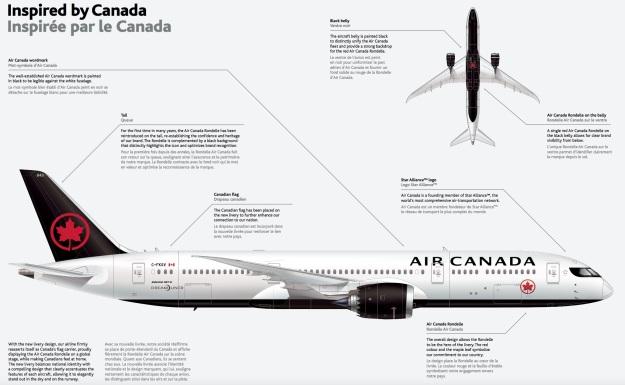 air-canada-2017-livery-explanation