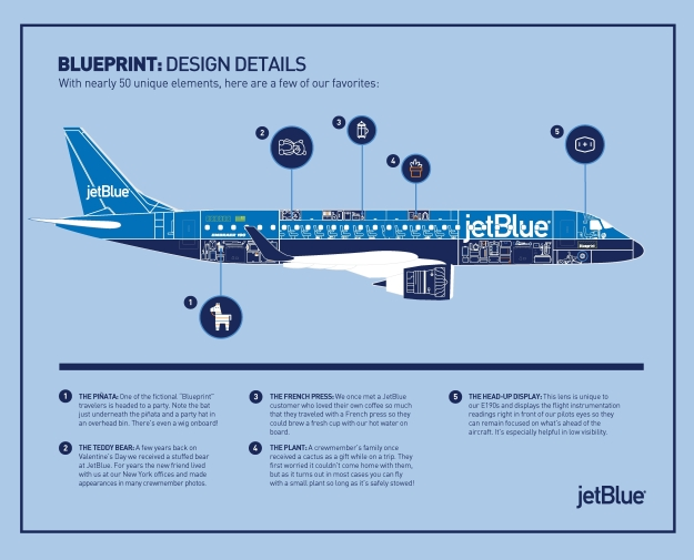 jetblue-blueprint-design-elements-jetbluehr