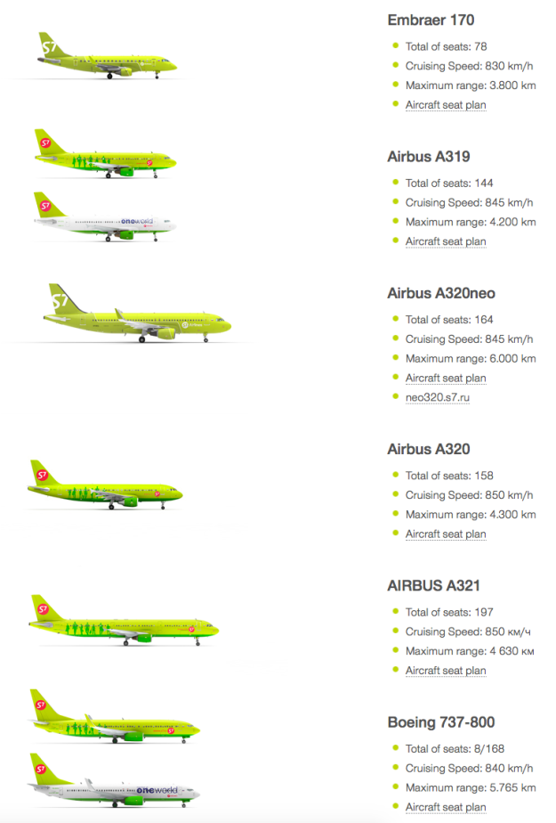 S7 Airlines launches flights from St. Petersburg to Croatia ... on boeing 777 seat map, virgin a340 seat map, a 320 seat map, airbus a319 seat map, airbus a380-800 seat map, airbus a330-200 seat map, delta airbus 333 seat map, virgin boeing 747-400 seat map, delta md-90 seat map, a320 jet seat map,