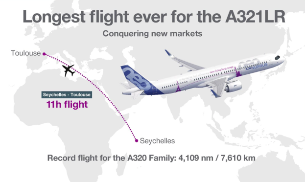 Airbus A321lr Flies Nonstop From Seychelles To Toulouse World