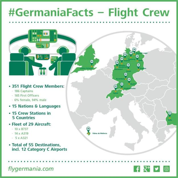 Germania | World Airline News