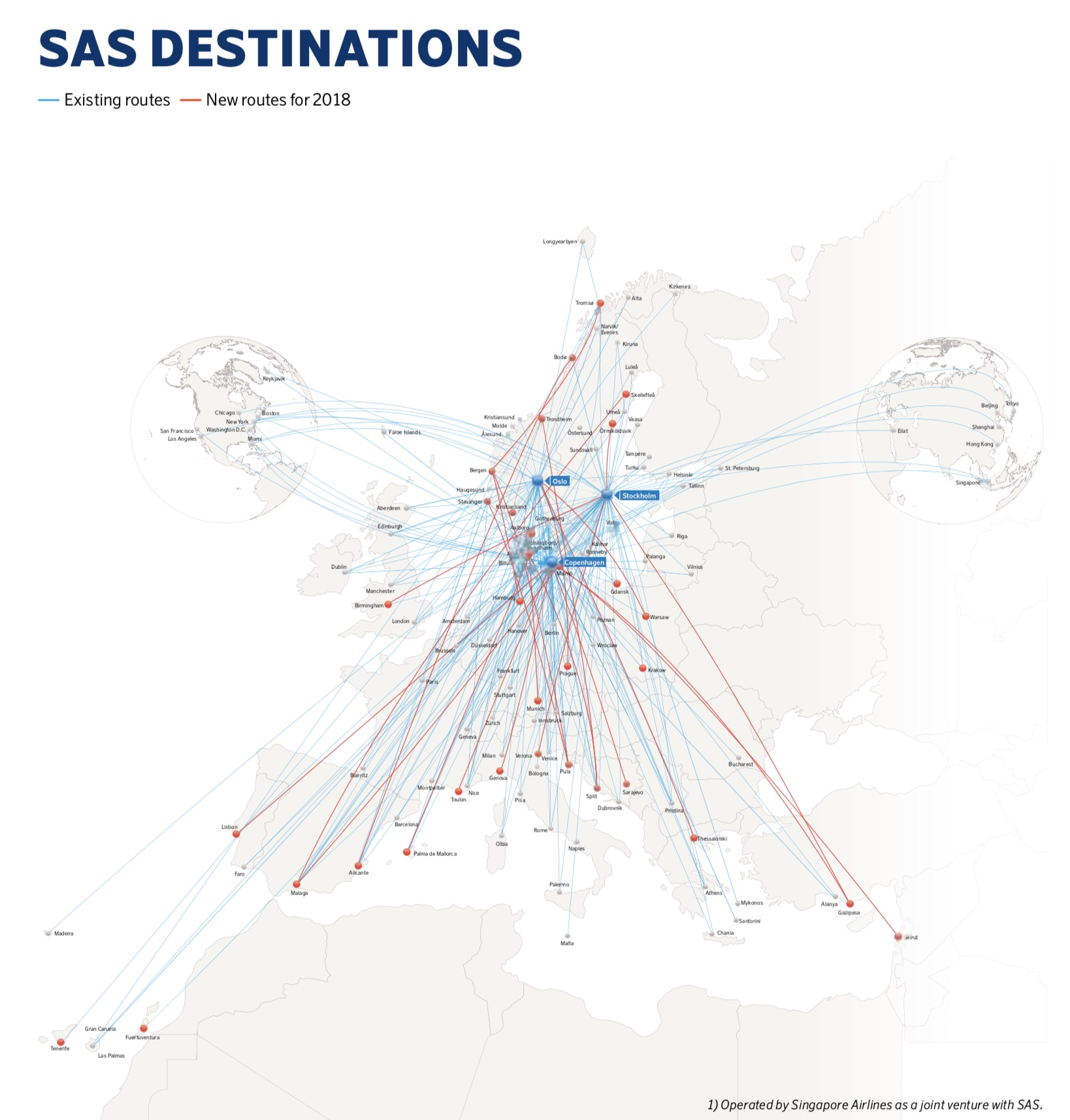 SAS reports strong earnings in peak seasons | World Airline News