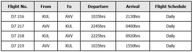Note: All times listed are local unless otherwise stated, subject to government and regulatory approval. Note: Fares to/from Avalon Airport are on sale subject to regulatory approvals at this time.