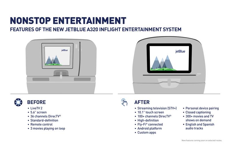 Jetway M2A481-VP ALC HD Sound 64Bit