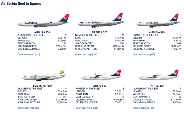 Air Serbia to launch nine new routes | World Airline News